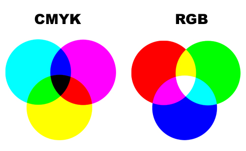 cmyk-rgb primary colors