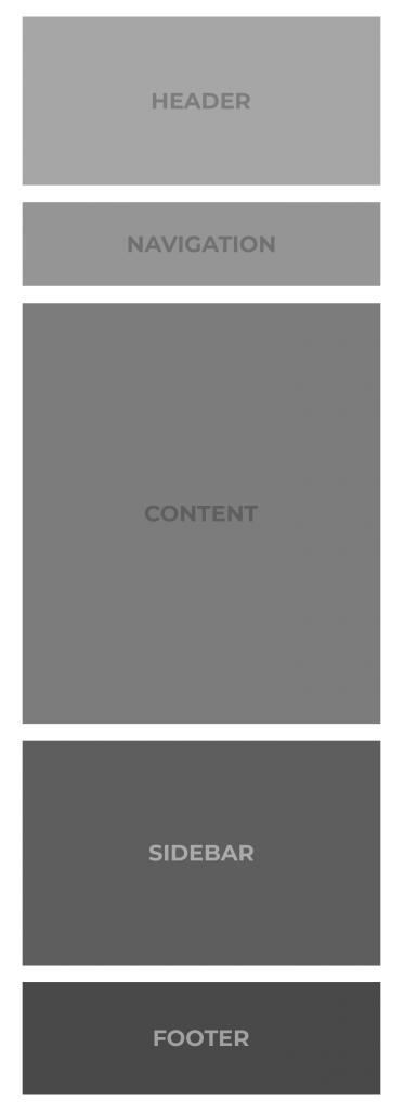 responsive design modules