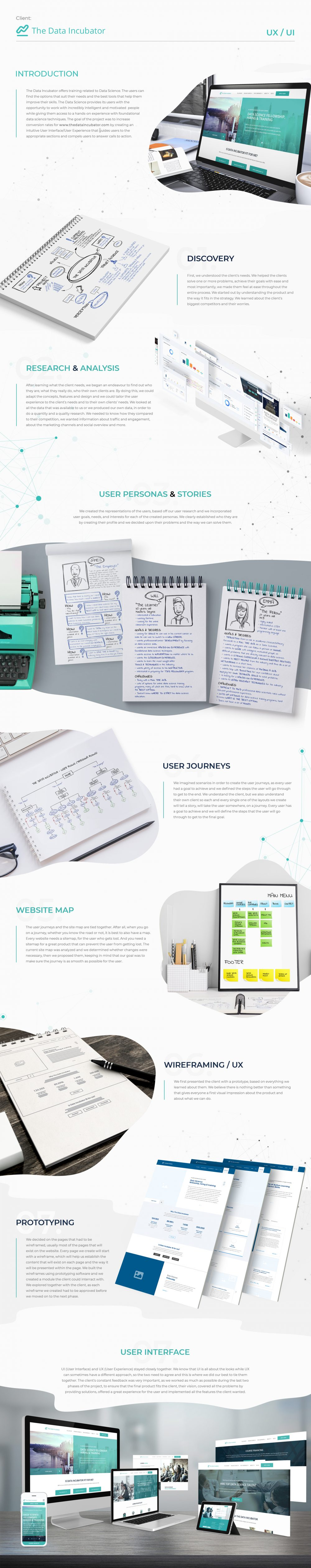 TDI - UI/UX Study Case